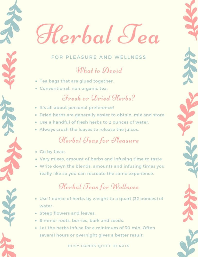 A cheatsheet with info on making herbal teas for pleasure and wellness