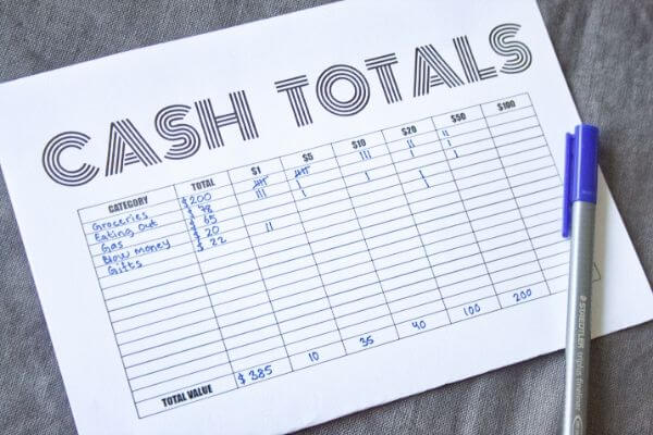 Cash totals worksheet filled out according to Amber's budget
